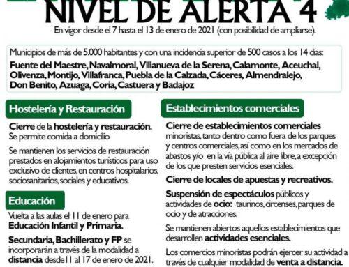 A LAS 00.00 HORAS DE HOY JUEVES HAN ENTRADO EN VIGOR NUEVAS MEDIDAS RESTRICTIVAS PARA LA HOSTELERIA Y EL COMERCIO EN ALGUNOS MUNICIPIOS DE MAS DE 5000 HABITANTES