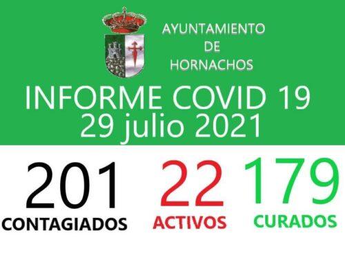 HORNACHOS – El Servicio Extremeño de Salud notifica hoy 6 altas y 1 positivo por COVID 19