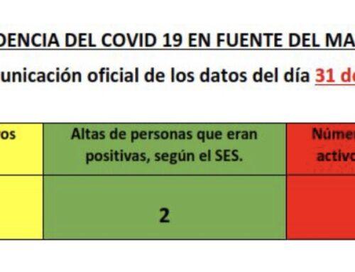 FUENTE DEL MAESTRE – Comunicacion oficial de los datos de hoy sábado 31 de Julio sobre la incidencia del COVID 19 en la localidad
