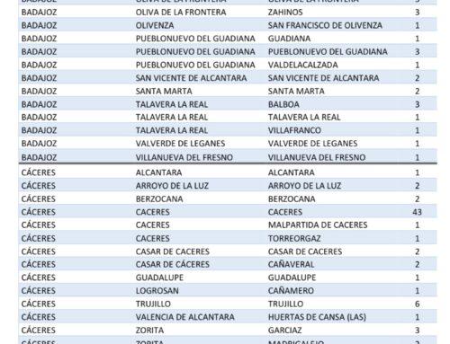 MUNICIPIOS QUE HOY MARTES NOTIFICAN NUEVOS CASOS DE COVID 19